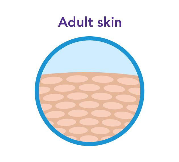 Skin Adult 99